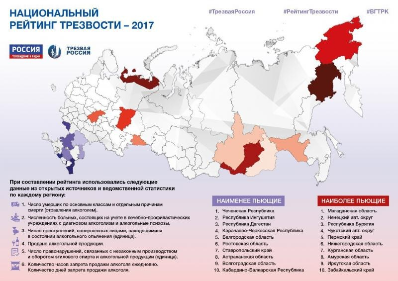 Национальный рейтинг трезвости России по регионам